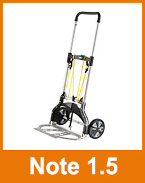 Wolfcraft Ts850 Note 1.5