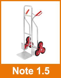 Pro Bau Tec Alukarre Note 1.5